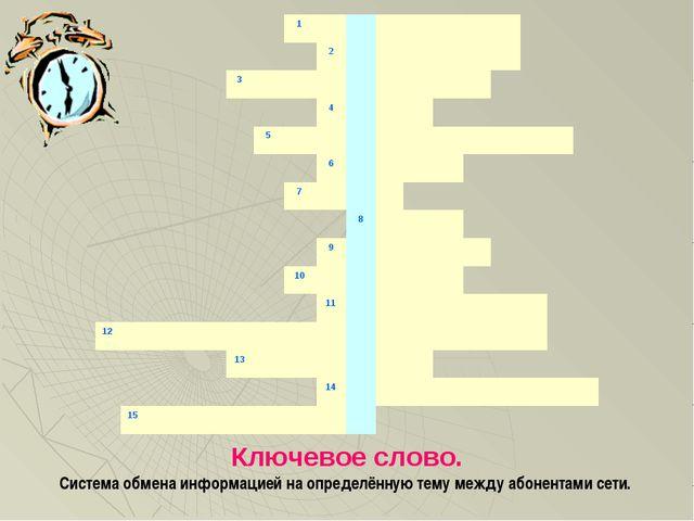Ключевое слово. Система обмена информацией на определённую тему между абонент...