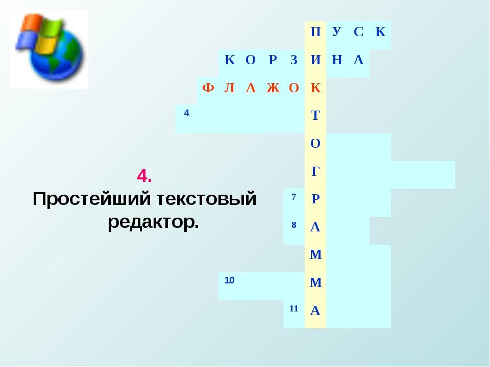 4. Простейший текстовый редактор. ПУСК КОРЗИНА ФЛ...