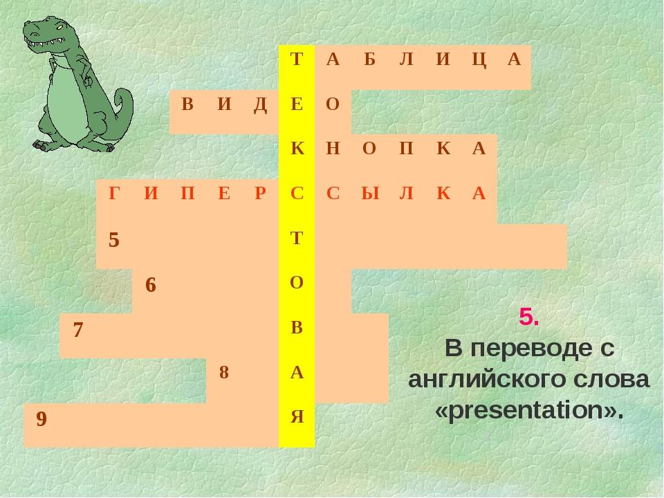 5. В переводе с английского слова «presentation».