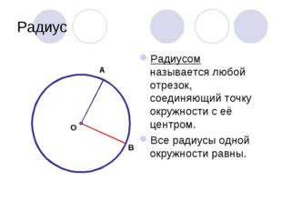 Радиус Радиусом называется любой отрезок, соединяющий точку окружности с её ц