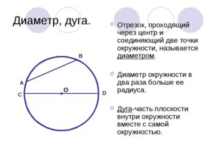 Диаметр, дуга. Отрезок, проходящий через центр и соединяющий две точки окружн