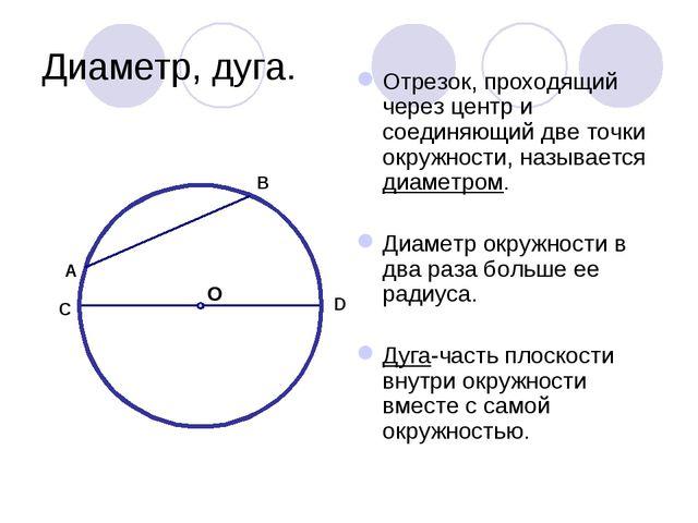 Диаметр, дуга. Отрезок, проходящий через центр и соединяющий две точки окружн...