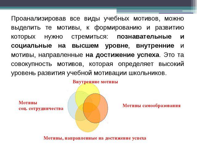 Проанализировав все виды учебных мотивов, можно выделить те мотивы, к формиро...