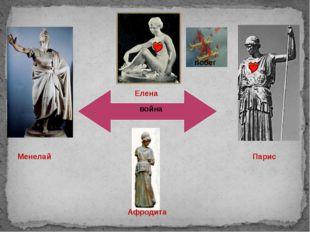 Менелай Елена Парис побег война Афродита