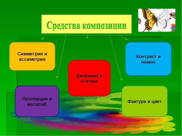 Симметрия и ассиметрия Динамика и статика Контраст и нюанс Пропорции и масшта...