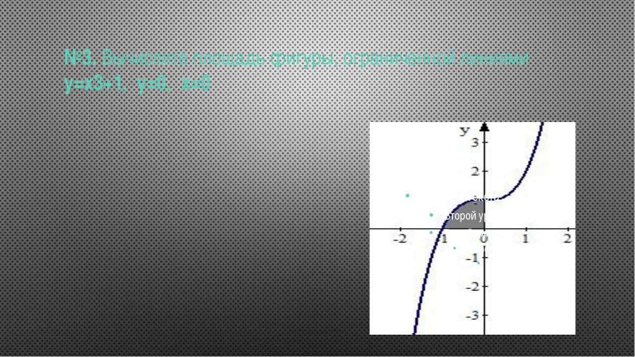 №3. Вычислите площадь фигуры, ограниченной линиями у=x3+1, у=0, x=0