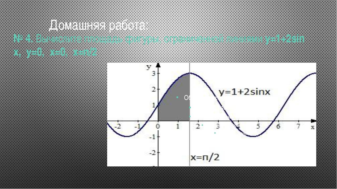 № 4.Вычислите площадь фигуры, ограниченной линиямиу=1+2sin x, у=0, x=0, ...