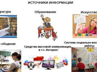 ИСТОЧНИКИ ИНФОРМАЦИИ Литература Личное общение Образование Искусство Система