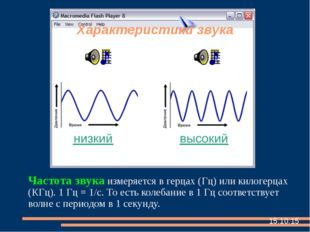Частота звука измеряется в герцах (Гц) или килогерцах (КГц). 1 Гц = 1/с. То е