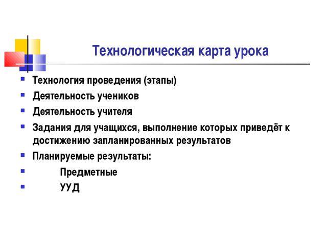 Технологическая карта урока Технология проведения (этапы) Деятельность ученик...