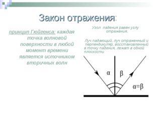 Закон отражения: принцип Гюйгенса: каждая точка волновой поверхности в любой
