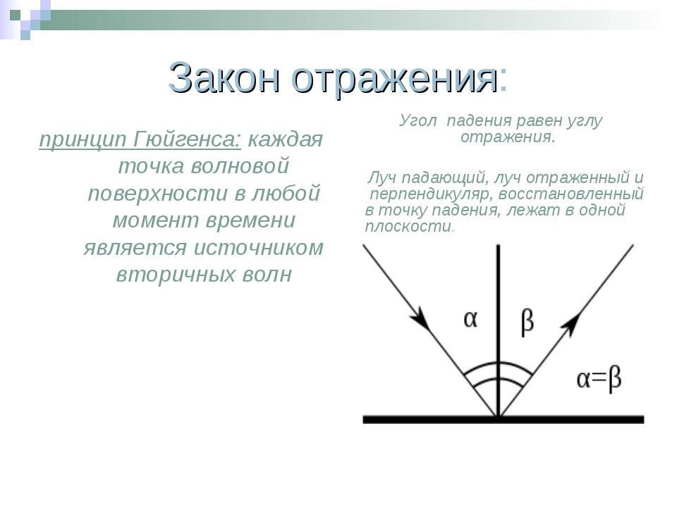 Закон отражения: принцип Гюйгенса: каждая точка волновой поверхности в любой...