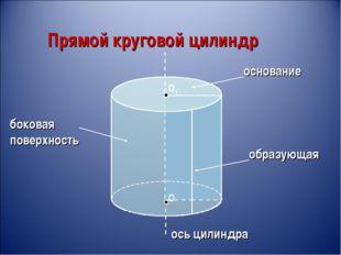 О О1 Прямой круговой цилиндр основание образующая ось цилиндра боковая поверх