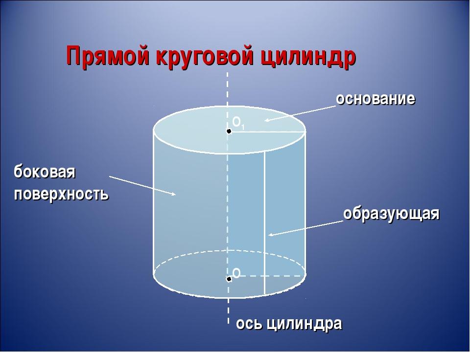 О О1 Прямой круговой цилиндр основание образующая ось цилиндра боковая поверх...