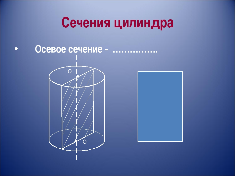 Сечения цилиндра Осевое сечение - ……………. О О