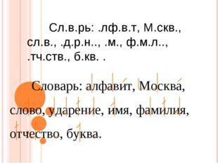 Словарь: алфавит, Москва, слово, ударение, имя, фамилия, отчество, буква. С