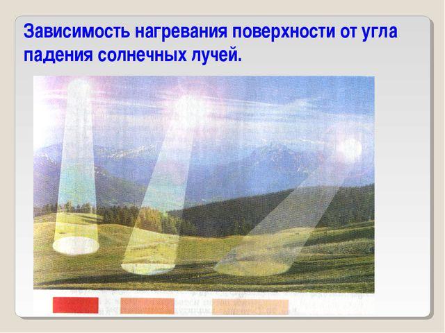 Зависимость нагревания поверхности от угла падения солнечных лучей.