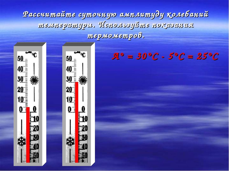 Рассчитайте суточную амплитуду колебаний температуры. Используйте показания т...