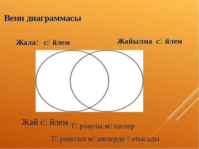 Венн диаграммасы Жалаң сөйлем Жайылма сөйлем Тұрлаулы мүшелер Тұрлаусыз мүше...