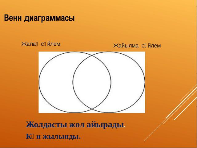 Венн диаграммасы Жалаң сөйлем Жайылма сөйлем Жолдасты жол айырады. Күн жылын...