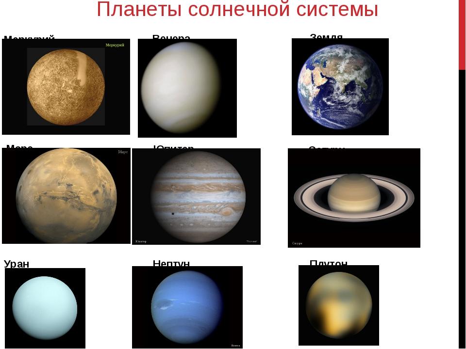 Планеты солнечной системы Венера Марс Уран Меркурий Юпитер Нептун Плутон Сату...