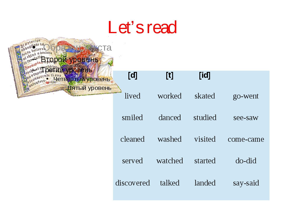 Let's read [d] [t] [id]   lived worked skated go-went smiled danced studied s...