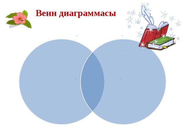 Венн диаграммасы -Астан мен Алматының айырмашылығы неде? -Қандай ұқсастығы бар?