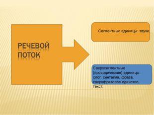 Сверхсегментные (просодические) единицы: слог, синтагма, фраза, сверхфразовое