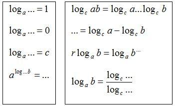 Логарифмические формулы