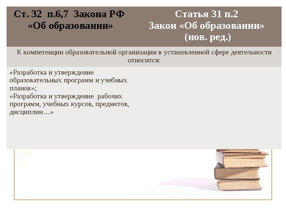 Закон российской федерации от 10 июля 1992 года 3266 - 1 об образовании п