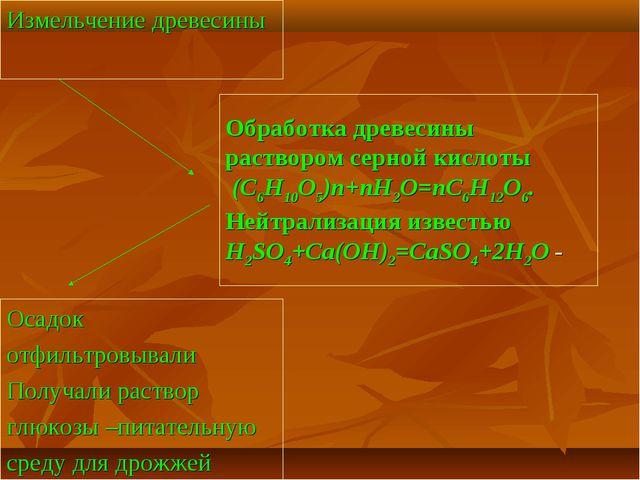 Обработка древесины раствором серной кислоты (C6H10O5)n+nH2O=nC6H12O6. Нейтра...