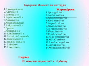 Бауыржан Момышұлы жастарды Адамгершілікке Адалдыққа Батылдыққа Борыштылыққа