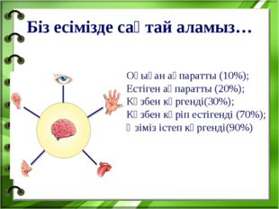 Біз есімізде сақтай аламыз… Оқыған ақпаратты (10%); Естіген ақпаратты (20%);
