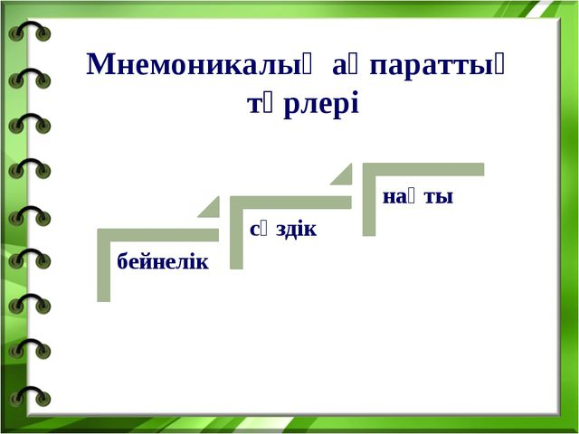 Мнемоникалық ақпараттың түрлері