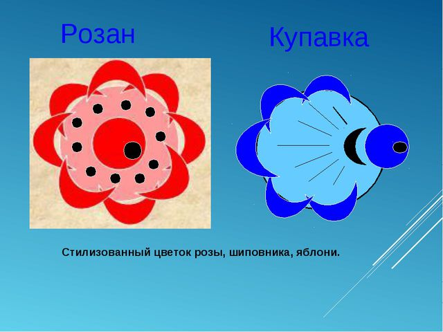 План конспект иллюстрация 3 класс по изо