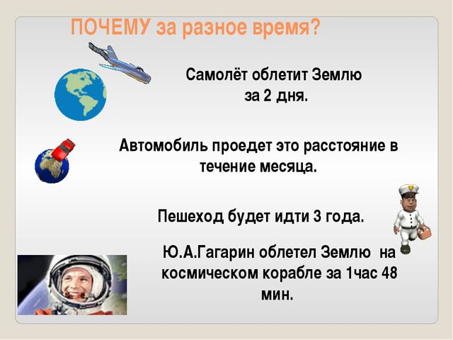 Самолёт облетит Землю за 2 дня. Автомобиль проедет это расстояние в течение м...
