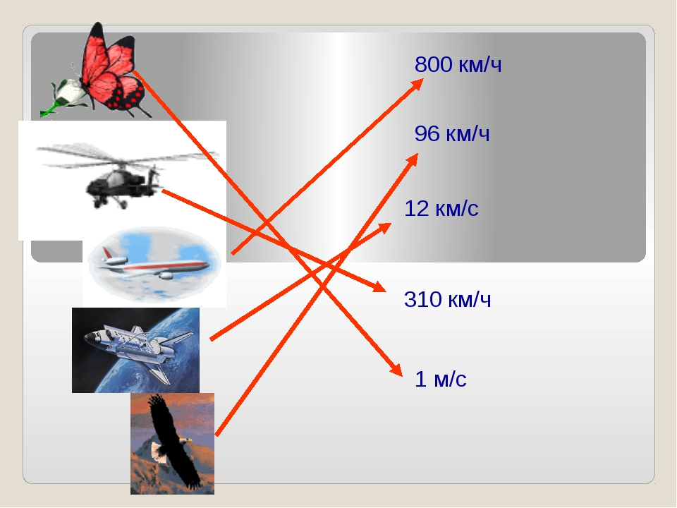 1 м/с 96 км/ч 310 км/ч 12 км/с 800 км/ч