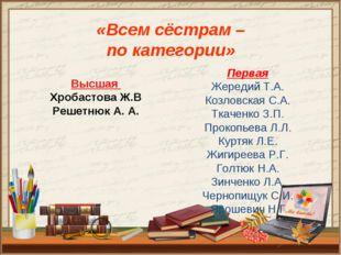 «Всем сёстрам – по категории» Первая Жередий Т.А. Козловская С.А. Ткаченко З.