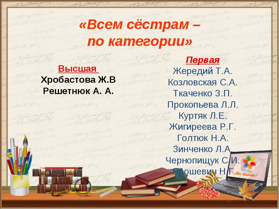 «Всем сёстрам – по категории» Первая Жередий Т.А. Козловская С.А. Ткаченко З....