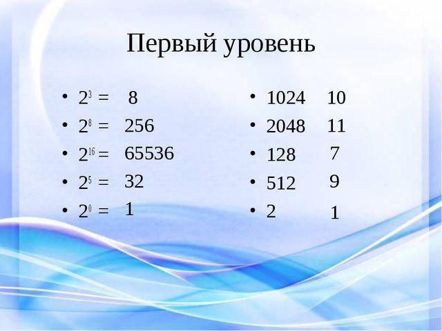 Первый уровень 23 = 28 = 216 = 25 = 20 = 1024 2048 128 512 2 1 256 65536 32 8...