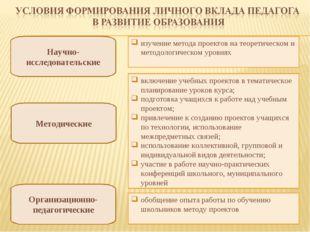 Организационно-педагогические обобщение опыта работы по обучению школьников м