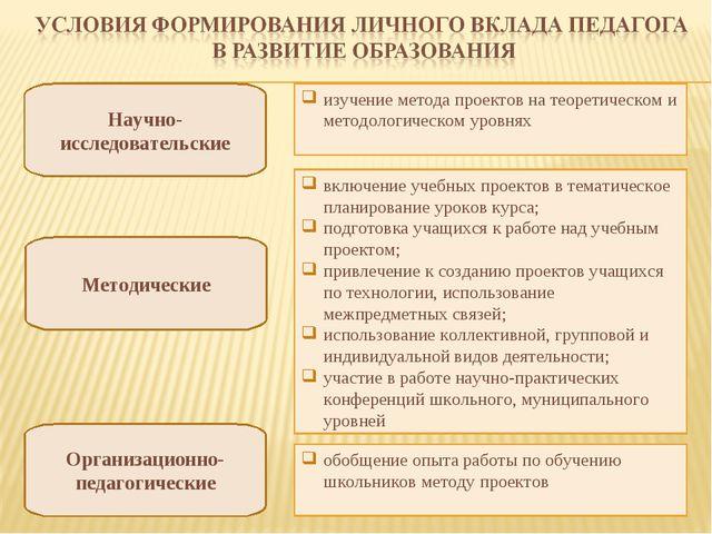 Организационно-педагогические обобщение опыта работы по обучению школьников м...