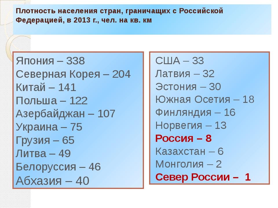 Плотность населения стран, граничащих с Российской Федерацией, в 2013 г., чел...