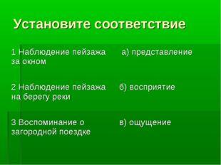 Установите соответствие 1 Наблюдение пейзажа за окном  а) представление 2 На