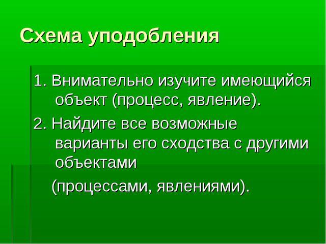 Схема уподобления 1. Внимательно изучите имеющийся объект (процесс, явление)....