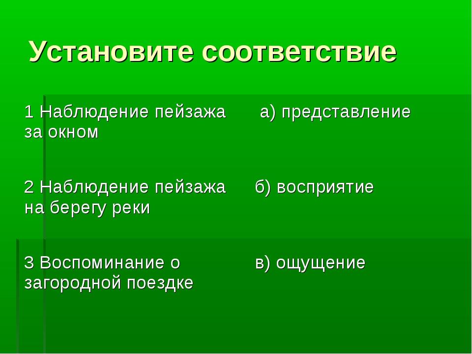 Установите соответствие 1 Наблюдение пейзажа за окном  а) представление 2 На...