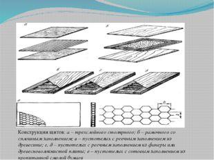Конструкции щитов: а – трехслойного столярного; б – рамочного со сплошным зап
