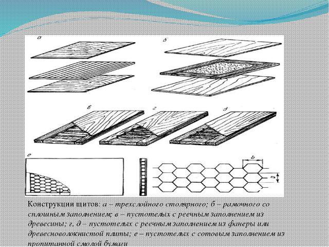 Конструкции щитов: а – трехслойного столярного; б – рамочного со сплошным зап...