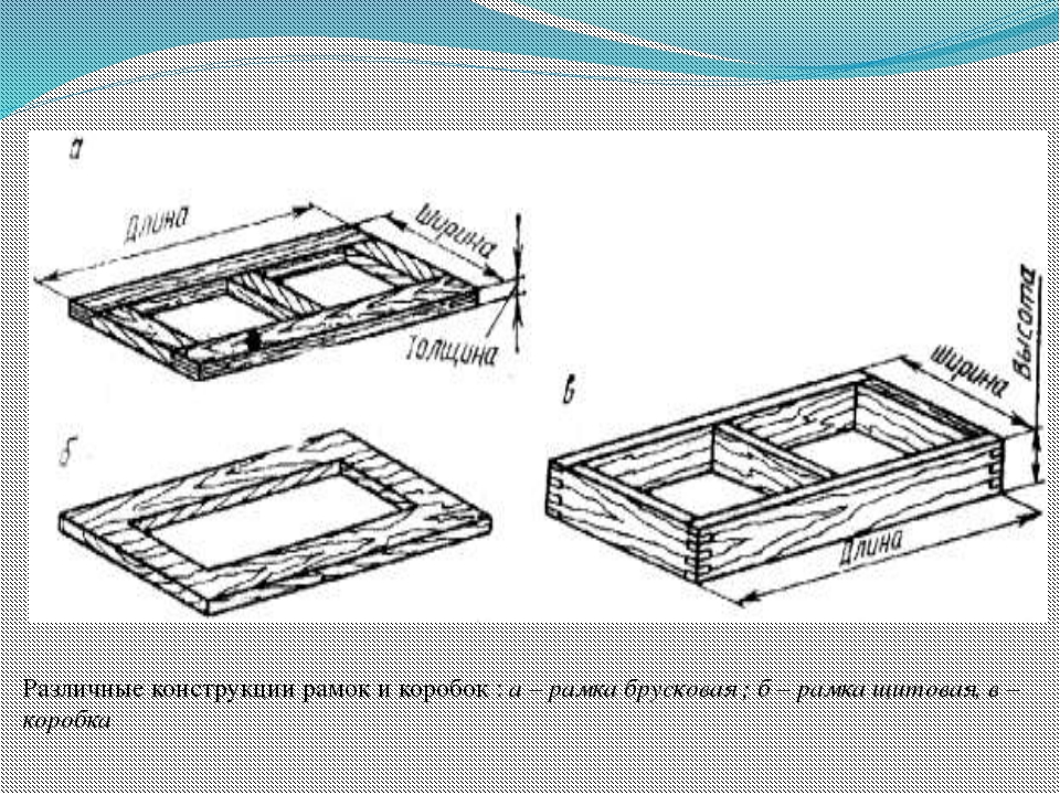 Различные конструкции рамок и коробок : а – рамка брусковая ; б – рамка щитов...