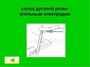 схема дуговой резки угольным электродом